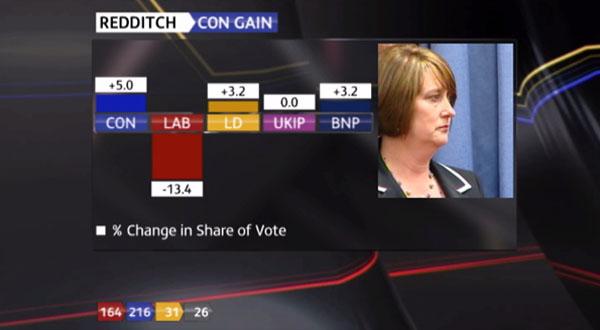 Election SOV Jackie Smith